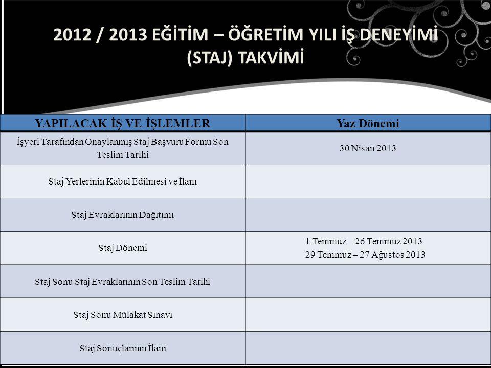 2012 / 2013 EĞİTİM – ÖĞRETİM YILI İŞ DENEYİMİ (STAJ) TAKVİMİ
