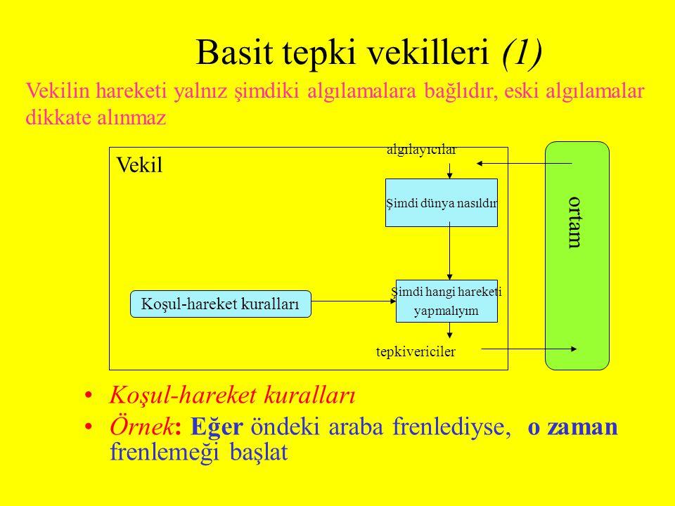 Basit tepki vekilleri (1)