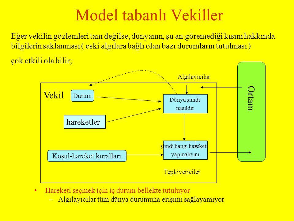 Model tabanlı Vekiller