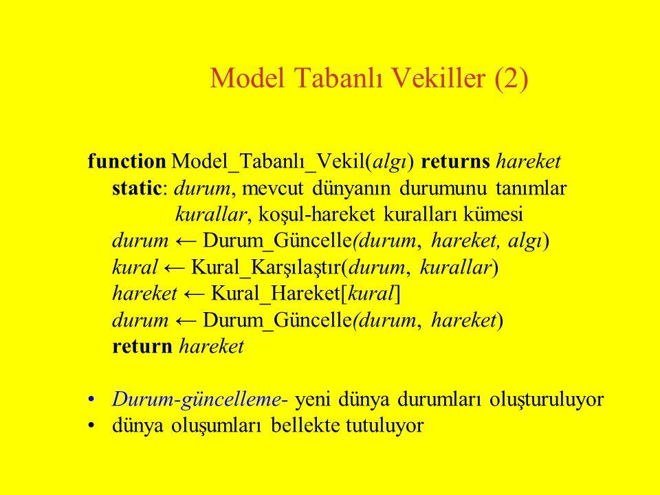 Model Tabanlı Vekiller (2)