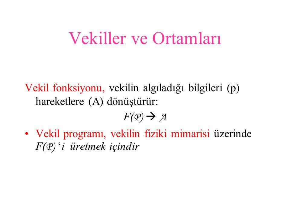 Vekiller ve Ortamları Vekil fonksiyonu, vekilin algıladığı bilgileri (p) hareketlere (A) dönüştürür: