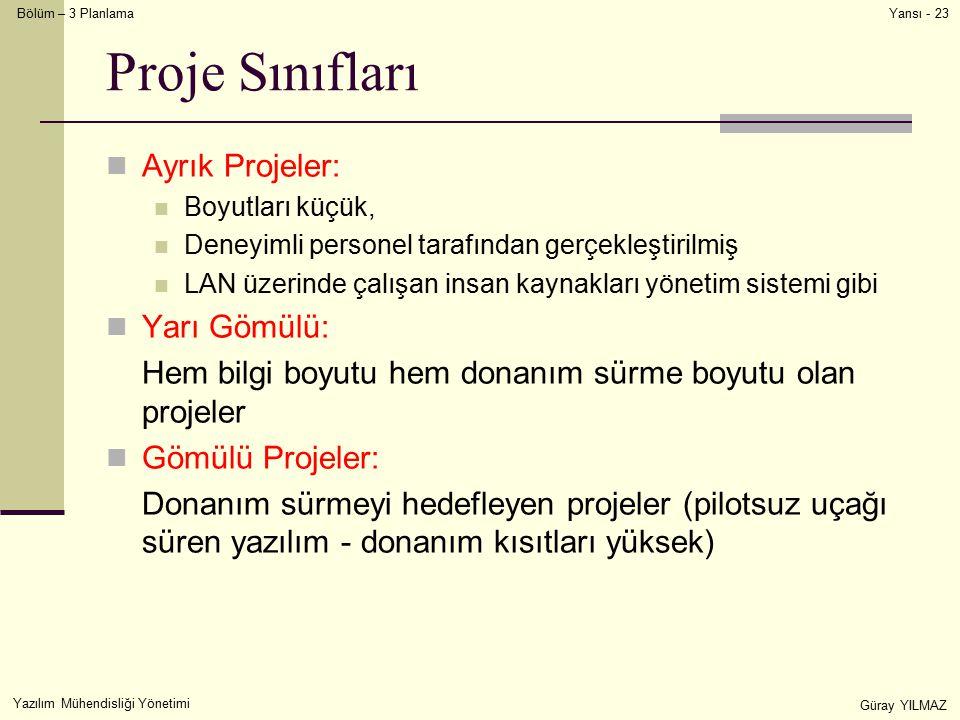 Proje Sınıfları Ayrık Projeler: Yarı Gömülü: