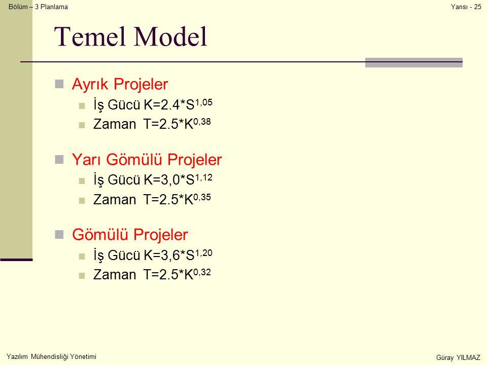 Temel Model Ayrık Projeler Yarı Gömülü Projeler Gömülü Projeler