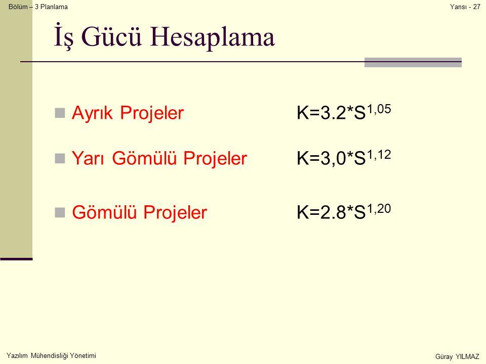 İş Gücü Hesaplama Ayrık Projeler K=3.2*S1,05