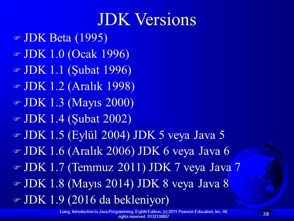 JDK Versions JDK Beta (1995) JDK 1.0 (Ocak 1996) JDK 1.1 (Şubat 1996)