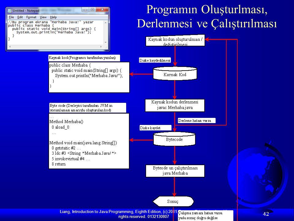 Programın Oluşturlması, Derlenmesi ve Çalıştırılması
