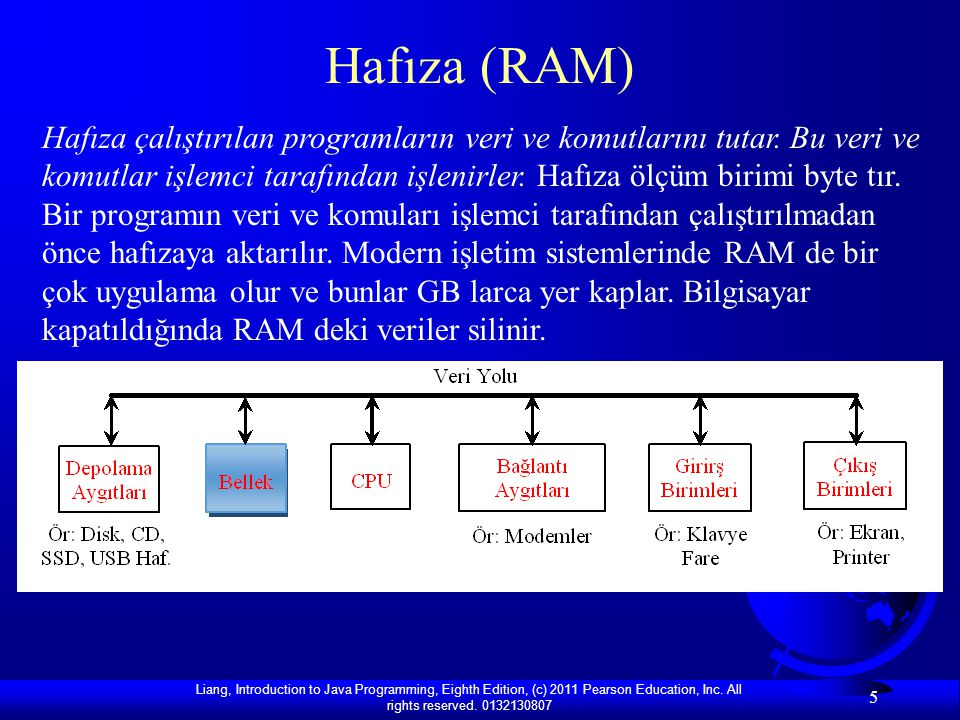 Hafıza (RAM)