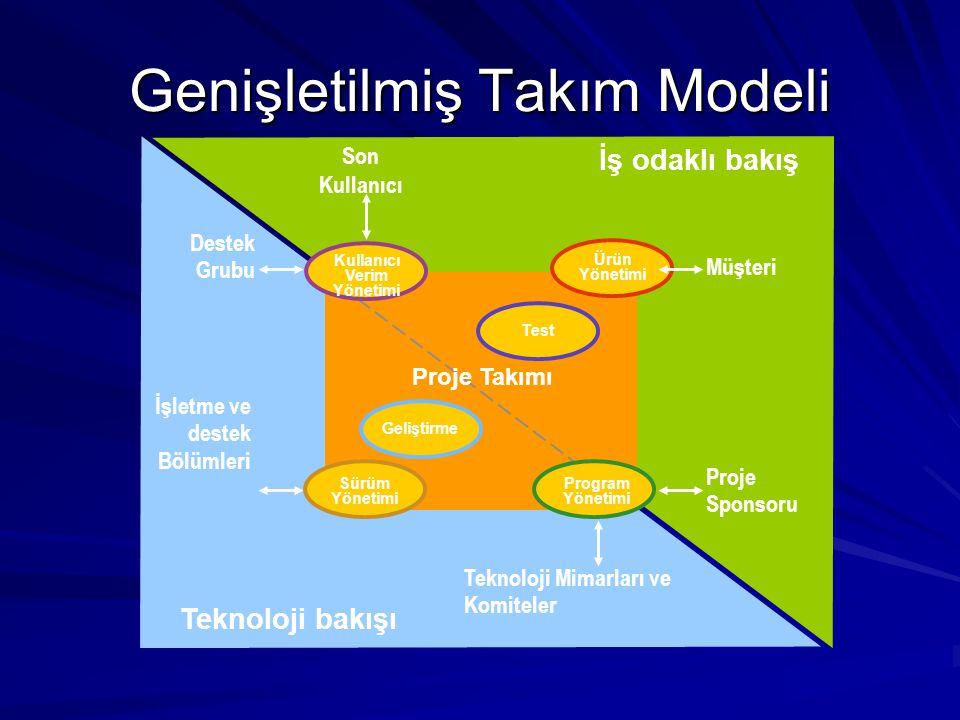 Genişletilmiş Takım Modeli