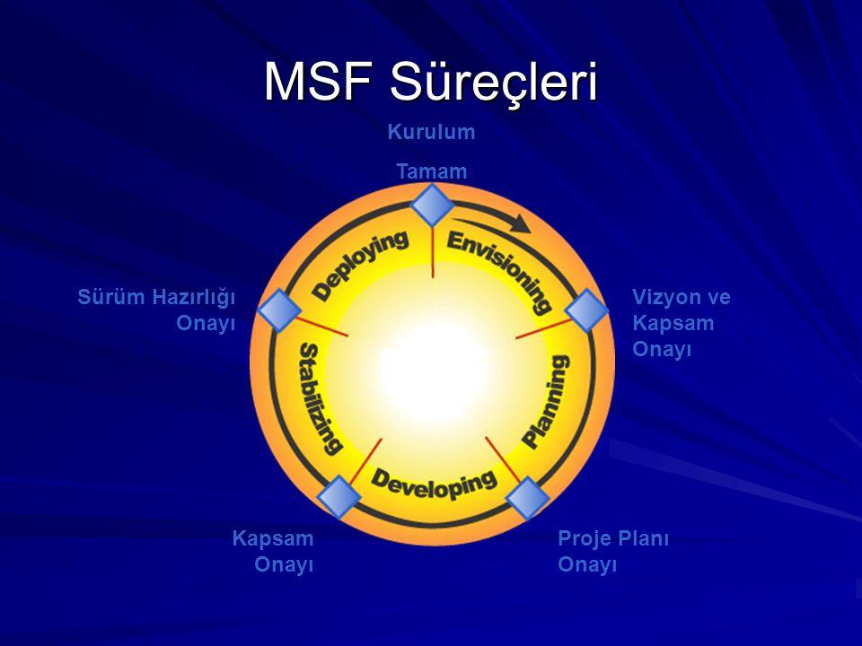 MSF MSF Süreçleri Kurulum Tamam Sürüm Hazırlığı Onayı