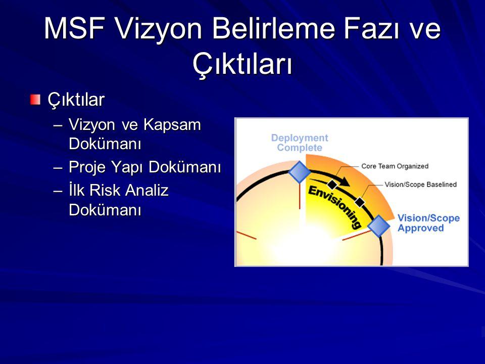 MSF Vizyon Belirleme Fazı ve Çıktıları