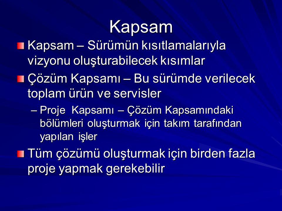 Kapsam Kapsam – Sürümün kısıtlamalarıyla vizyonu oluşturabilecek kısımlar. Çözüm Kapsamı – Bu sürümde verilecek toplam ürün ve servisler.
