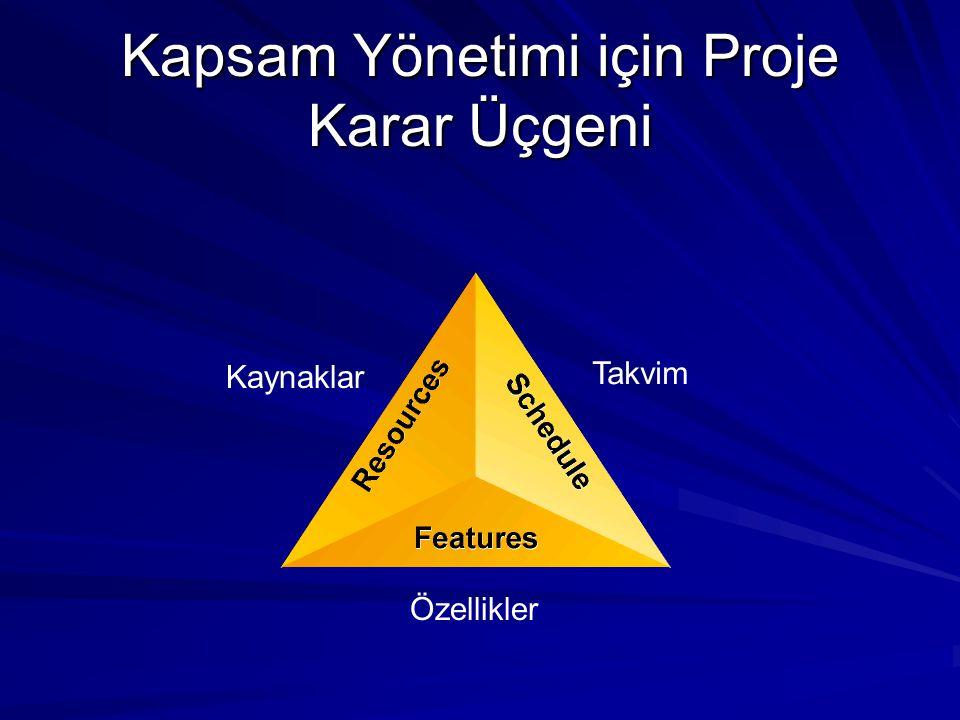 Kapsam Yönetimi için Proje Karar Üçgeni