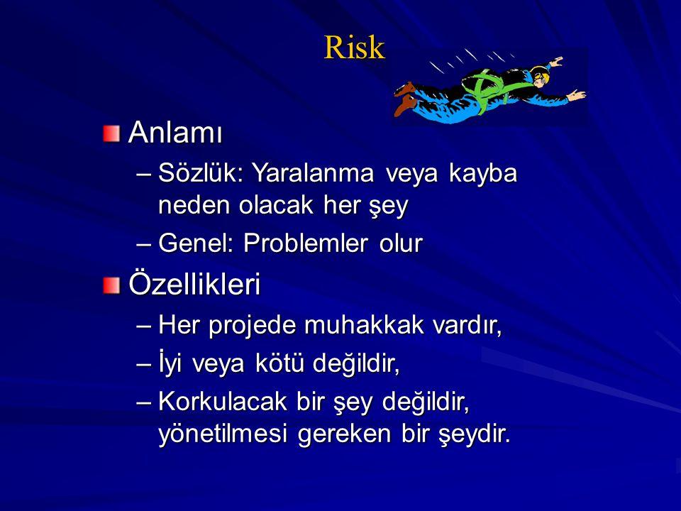 Risk Anlamı Özellikleri