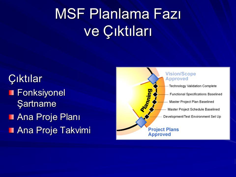 MSF Planlama Fazı ve Çıktıları