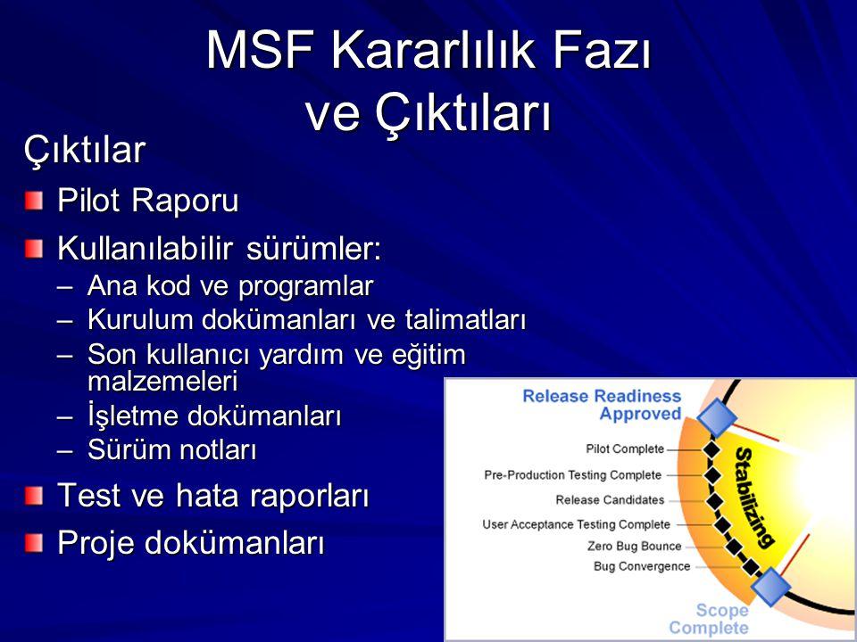 MSF Kararlılık Fazı ve Çıktıları