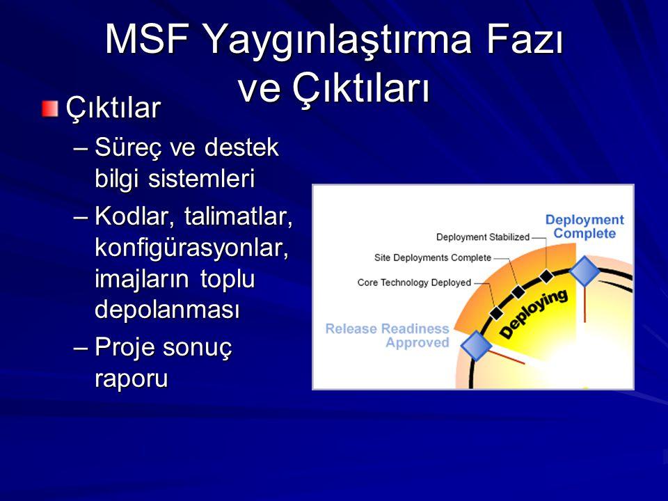 MSF Yaygınlaştırma Fazı ve Çıktıları