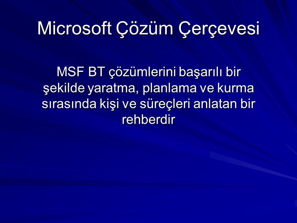 Microsoft Çözüm Çerçevesi