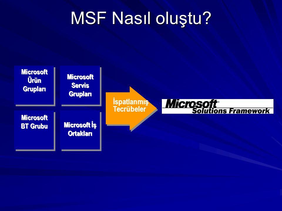 MSF Nasıl oluştu İspatlanmış Tecrübeler Microsoft Ürün Grupları