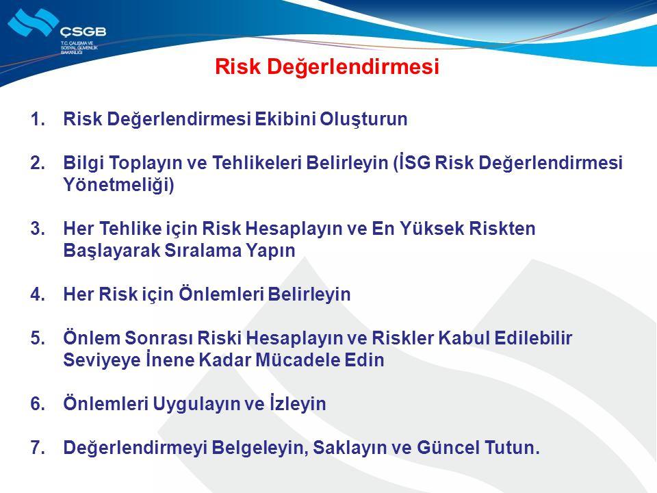 Risk Değerlendirmesi Risk Değerlendirmesi Ekibini Oluşturun