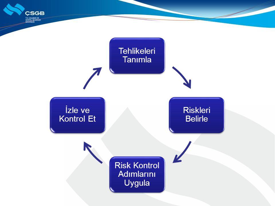 Risk Kontrol Adımlarını Uygula