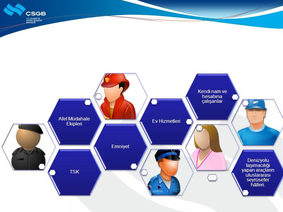 Afet Müdahale Ekipleri Ev Hizmetleri Kendi nam ve hesabına çalışanlar