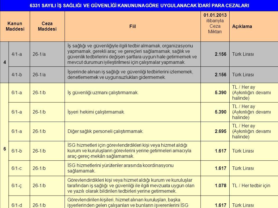 01.01.2013 itibarıyla Ceza Miktarı