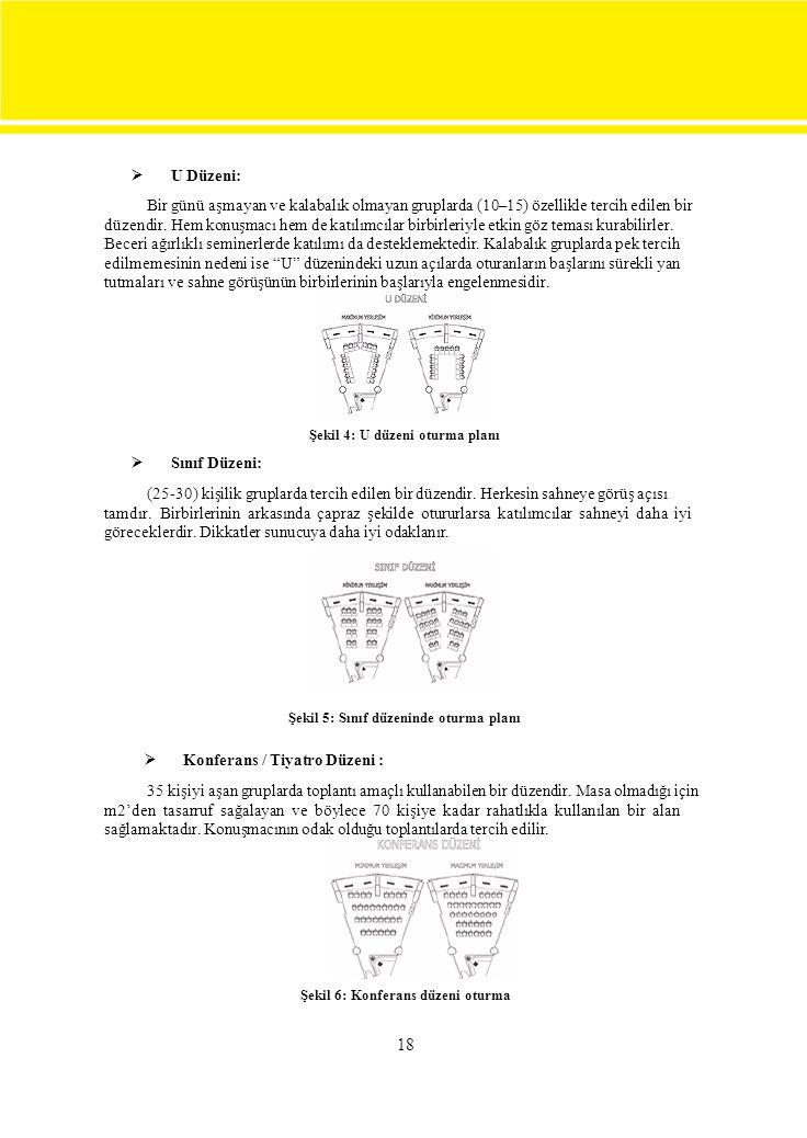  U Düzeni: Bir günü aşmayan ve kalabalık olmayan gruplarda (10–15) özellikle tercih edilen bir.