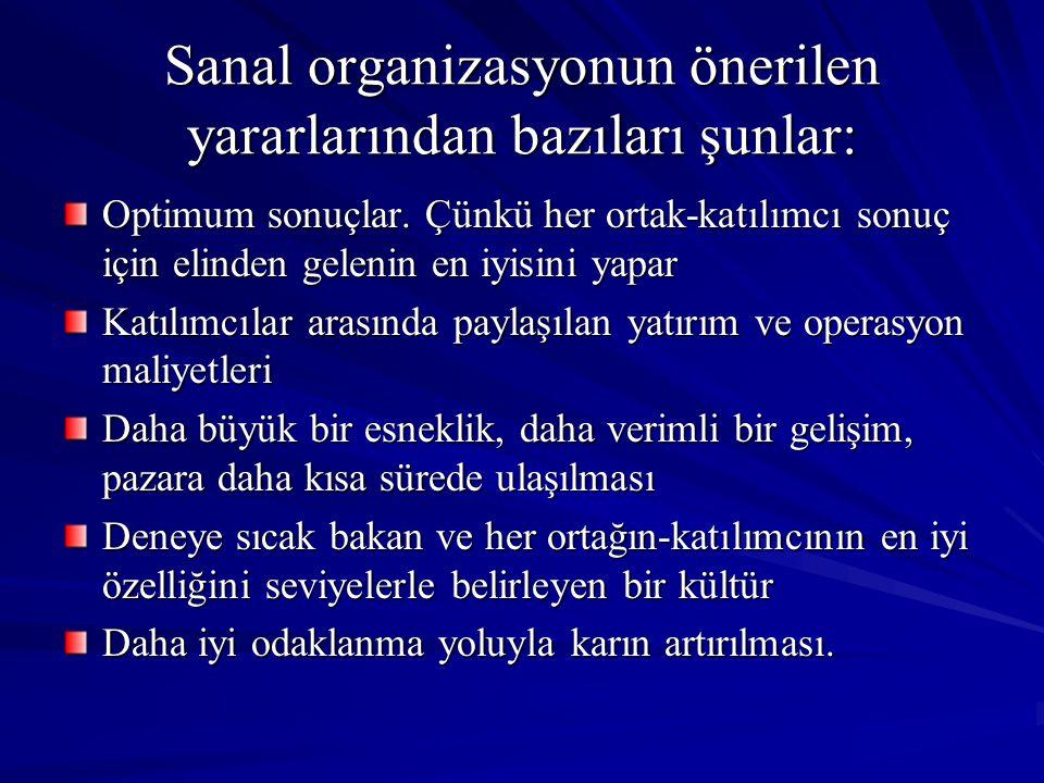 Sanal organizasyonun önerilen yararlarından bazıları şunlar: