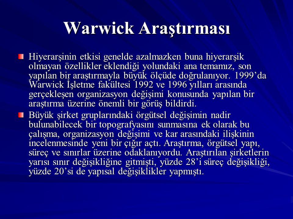 Warwick Araştırması