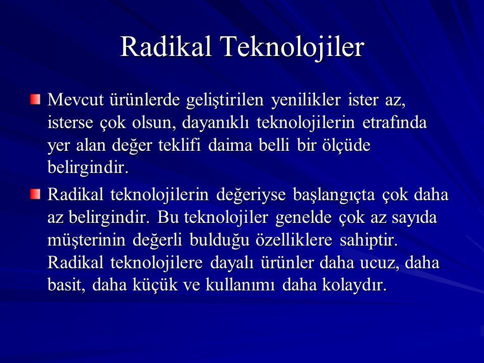 Radikal Teknolojiler