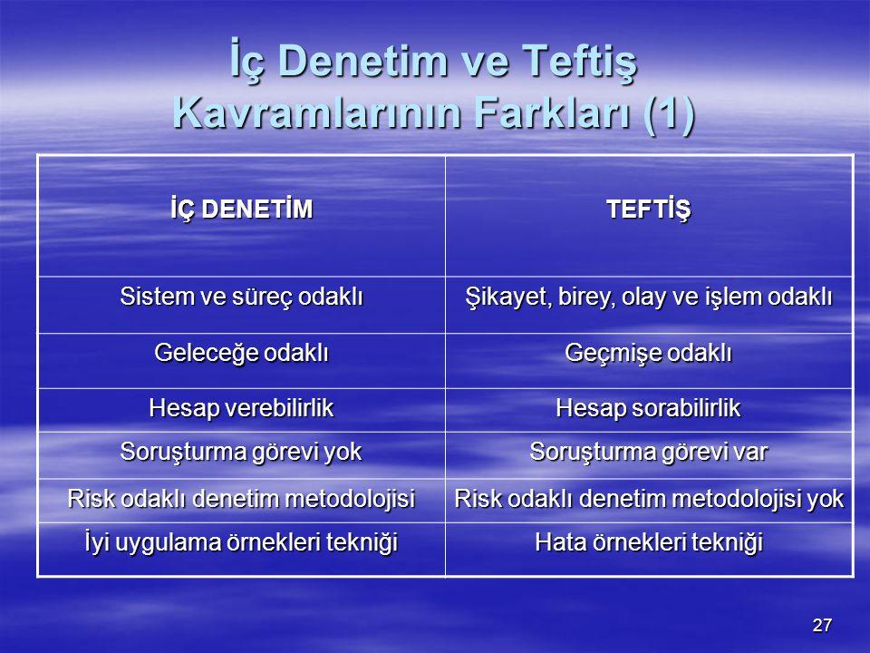 İç Denetim ve Teftiş Kavramlarının Farkları (1)