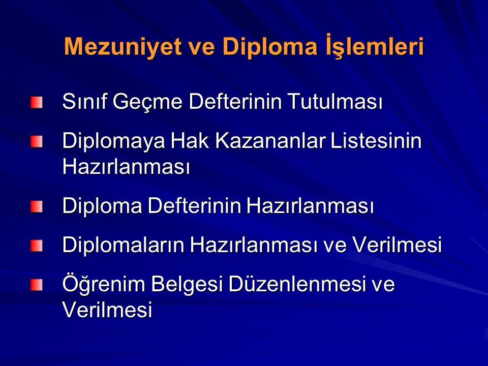 Mezuniyet ve Diploma İşlemleri