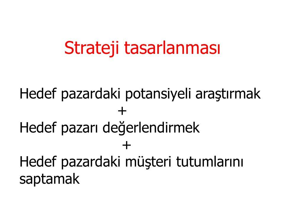 Strateji tasarlanması