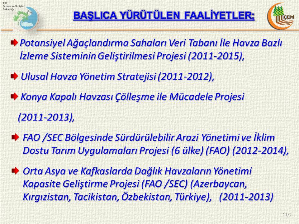Ulusal Havza Yönetim Stratejisi (2011-2012),