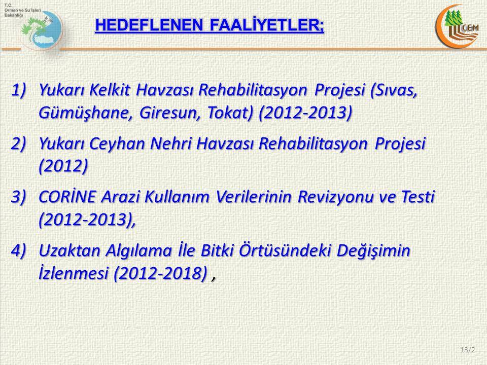 Yukarı Ceyhan Nehri Havzası Rehabilitasyon Projesi (2012)
