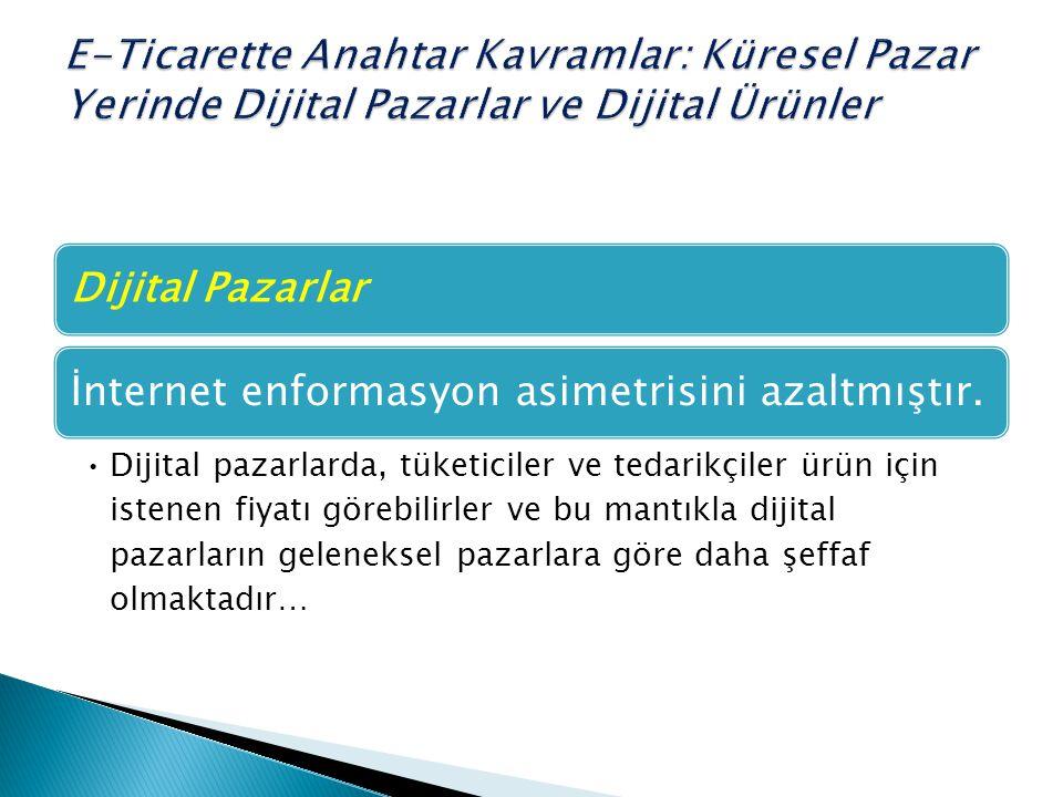 İnternet enformasyon asimetrisini azaltmıştır.