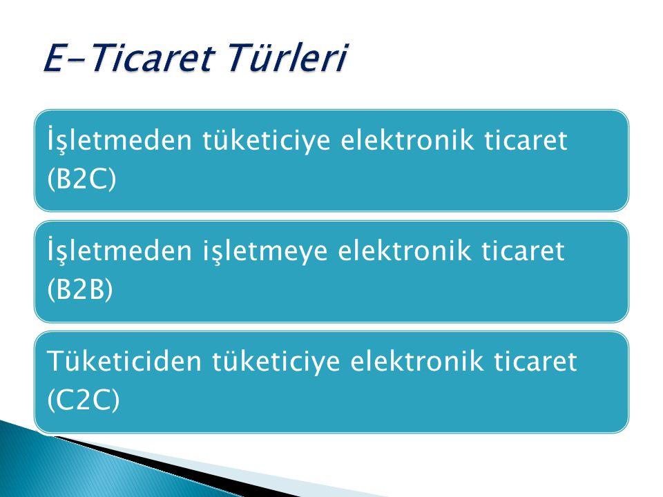 E-Ticaret Türleri İşletmeden tüketiciye elektronik ticaret (B2C)