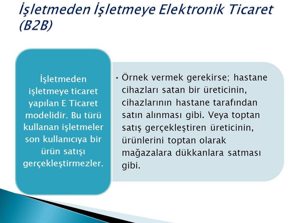 İşletmeden İşletmeye Elektronik Ticaret (B2B)
