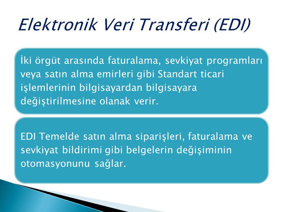 Elektronik Veri Transferi (EDI)