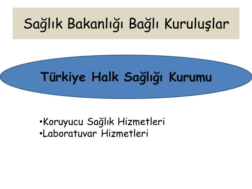 Sağlık Bakanlığı Bağlı Kuruluşlar