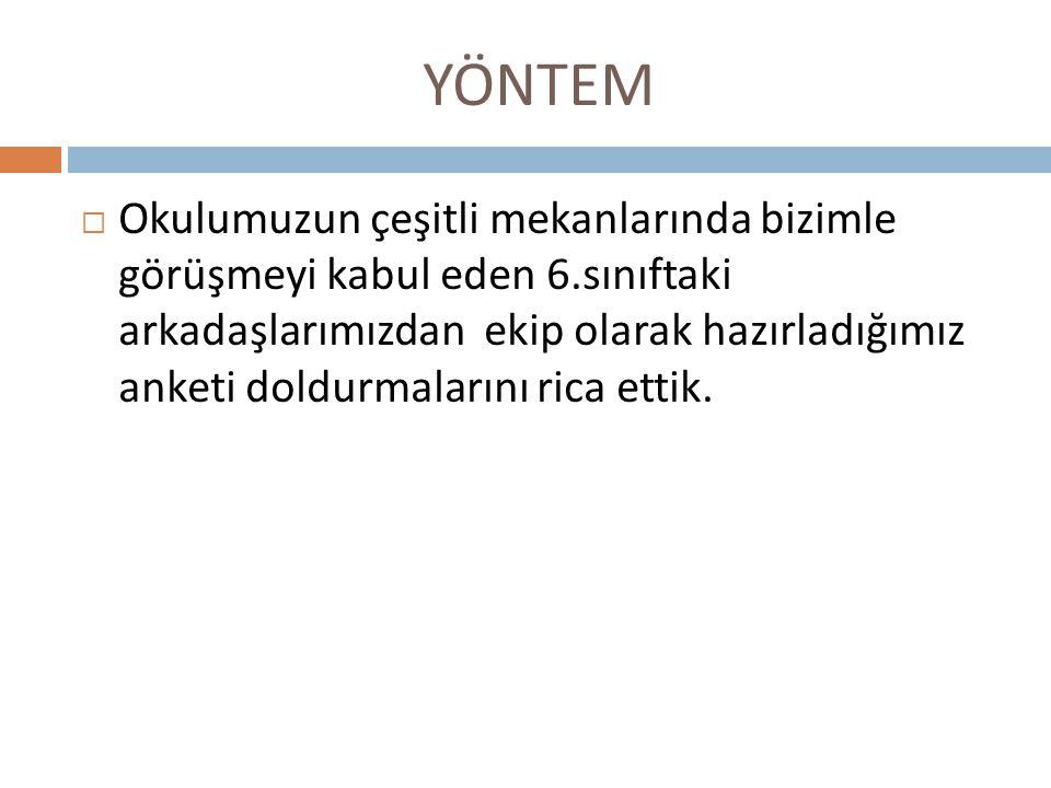 YÖNTEM