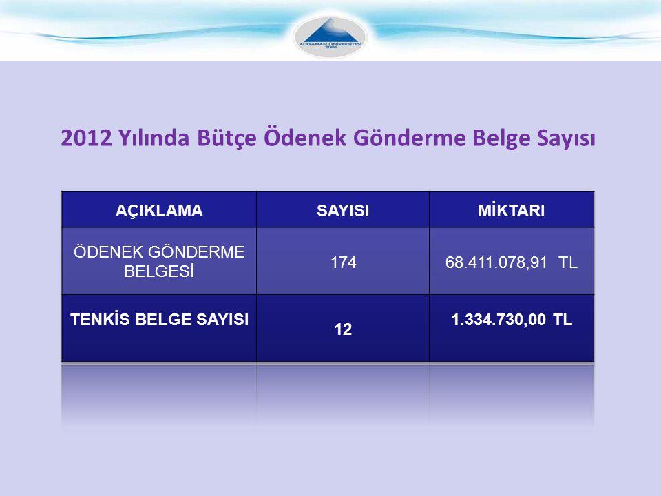 2012 Yılında Bütçe Ödenek Gönderme Belge Sayısı