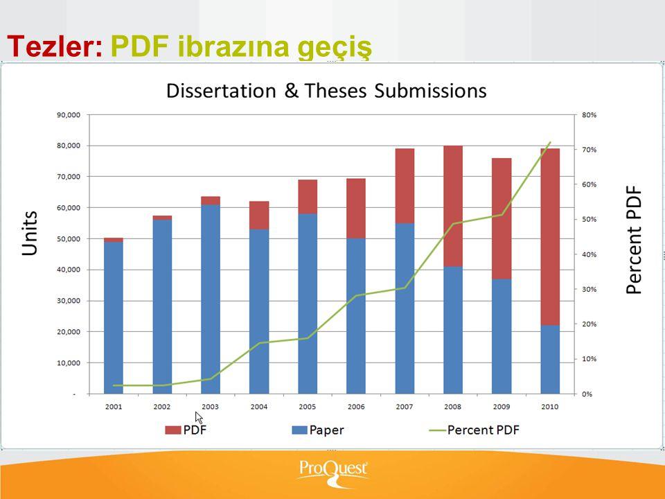 Tezler: PDF ibrazına geçiş
