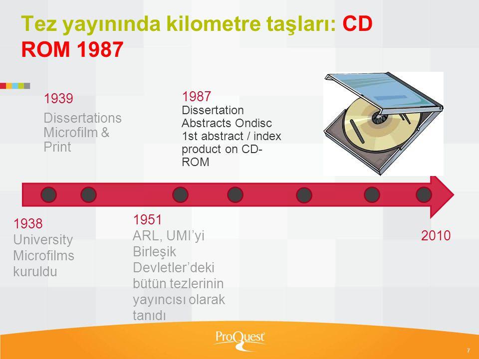 Tez yayınında kilometre taşları: CD ROM 1987