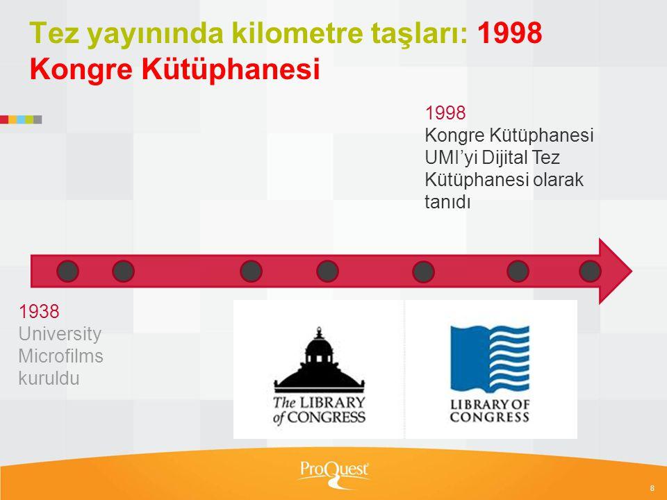 Tez yayınında kilometre taşları: 1998 Kongre Kütüphanesi