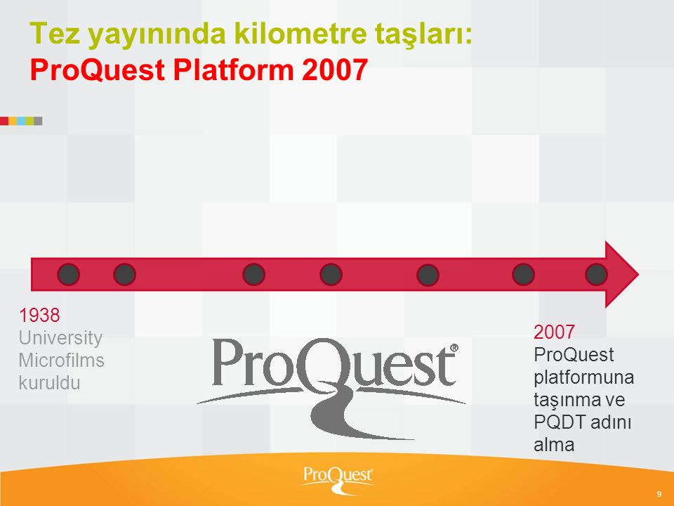 Tez yayınında kilometre taşları: ProQuest Platform 2007