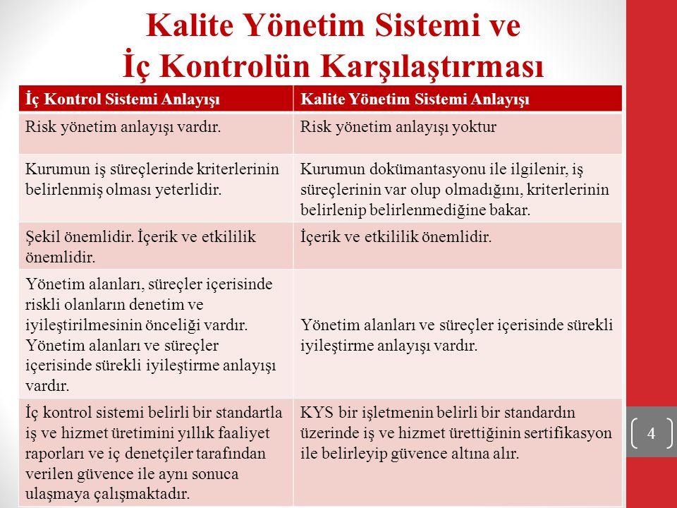 Kalite Yönetim Sistemi ve İç Kontrolün Karşılaştırması