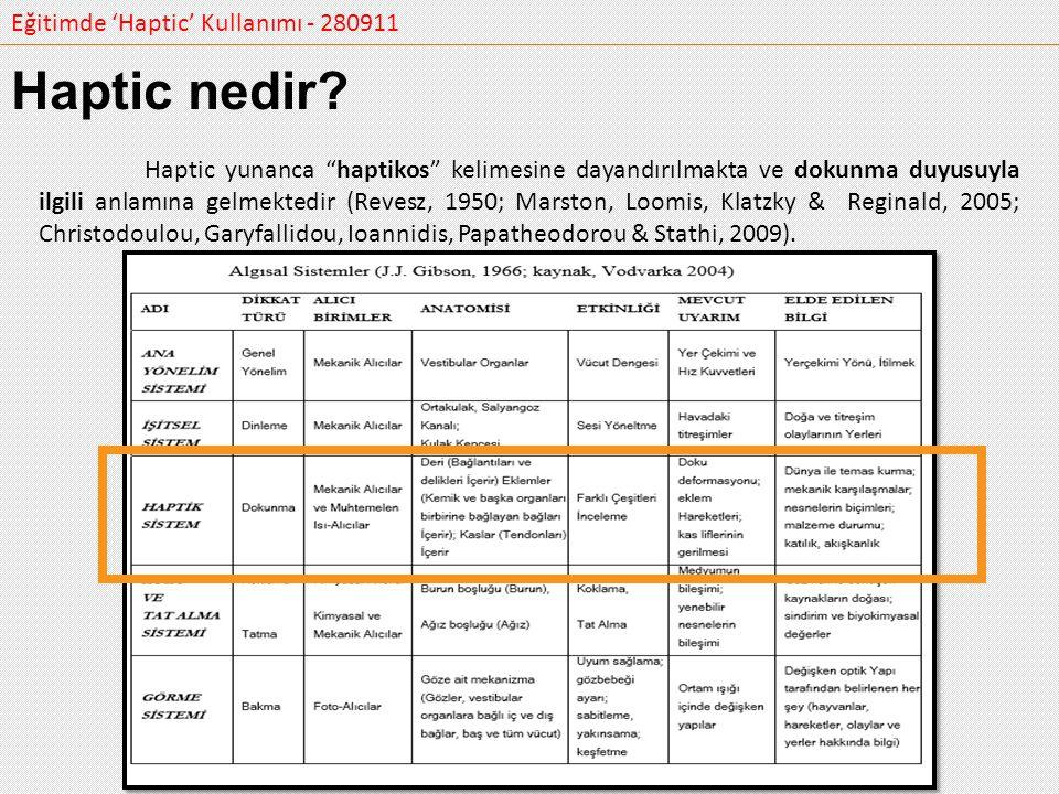 Haptic nedir Eğitimde 'Haptic' Kullanımı - 280911