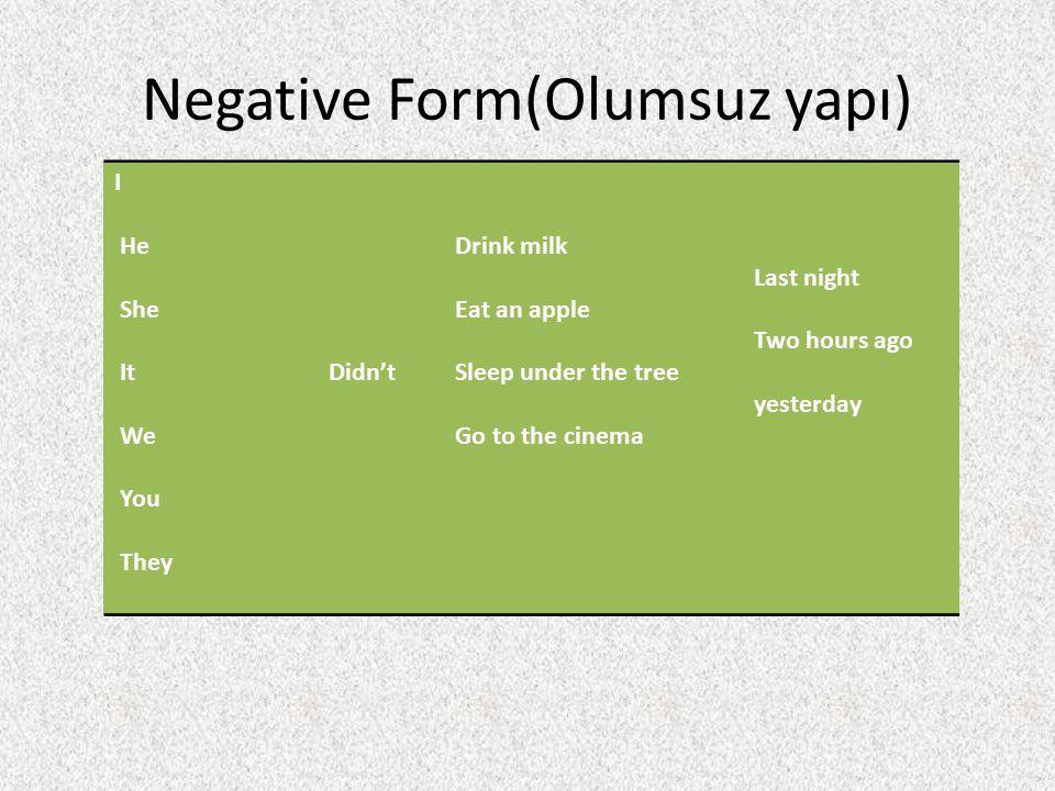 Negative Form(Olumsuz yapı)