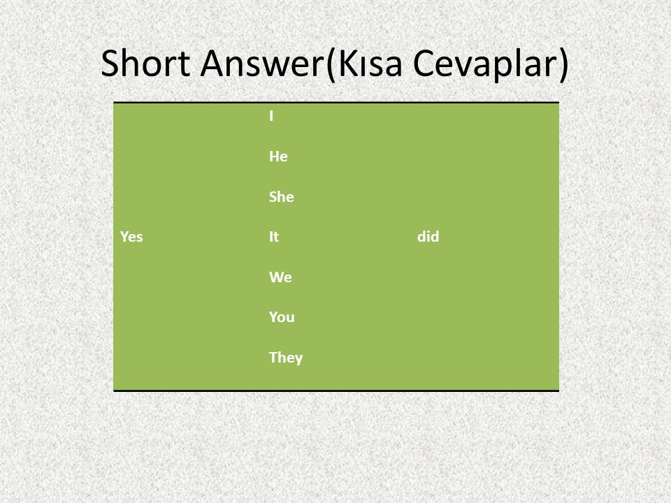 Short Answer(Kısa Cevaplar)